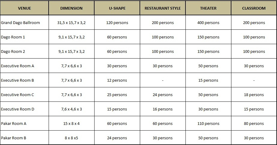 Marbella Suites Bandung - Room Plan Capacity 1